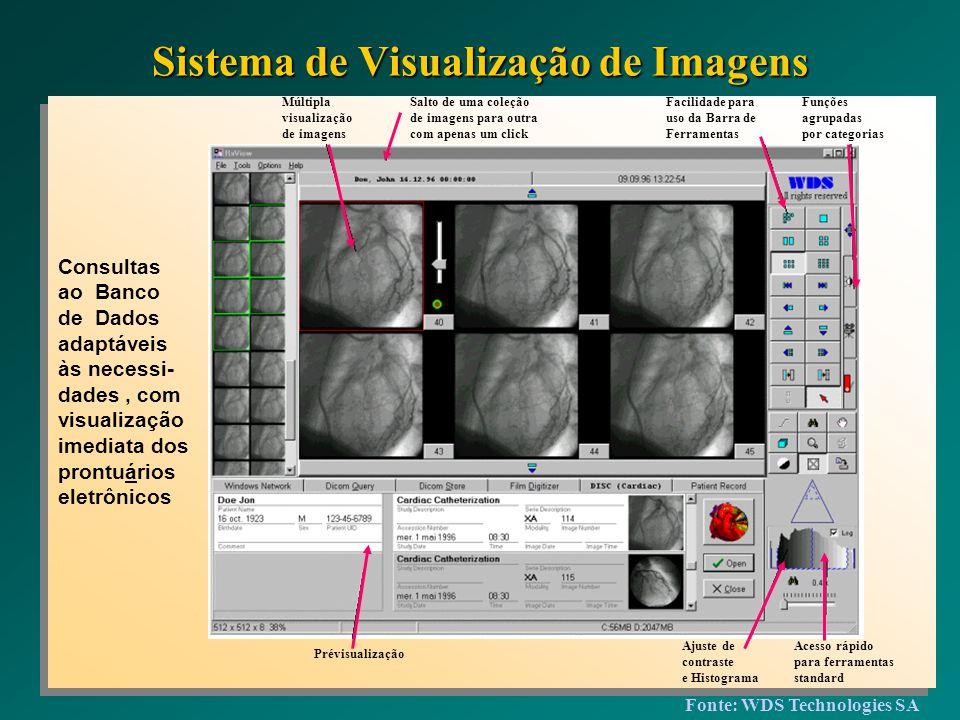 Sistema de Visualização de Imagens