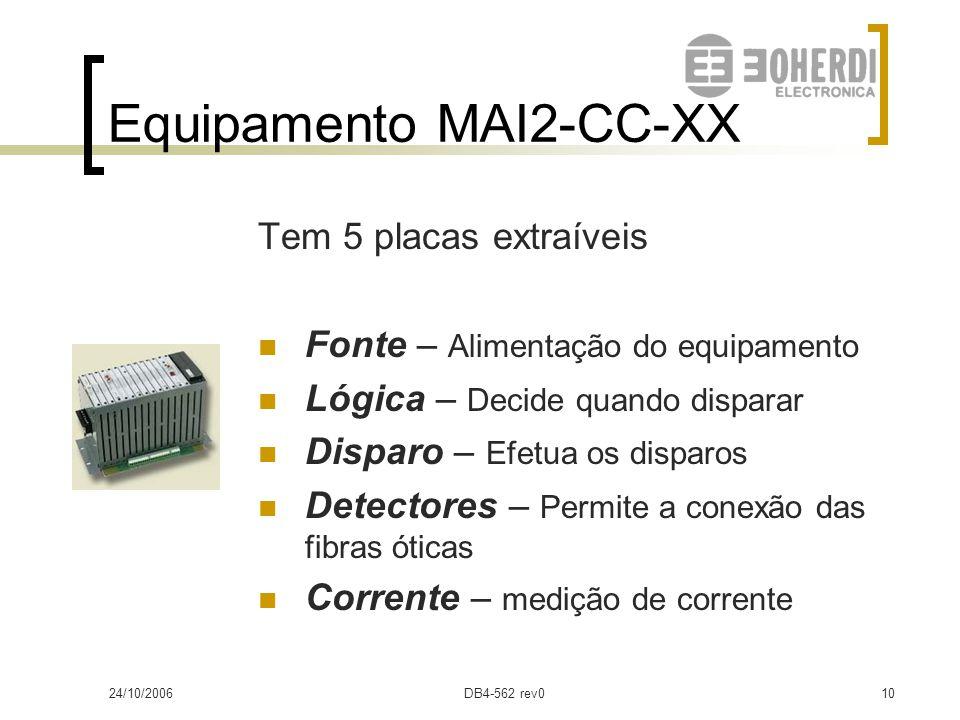 Equipamento MAI2-CC-XX
