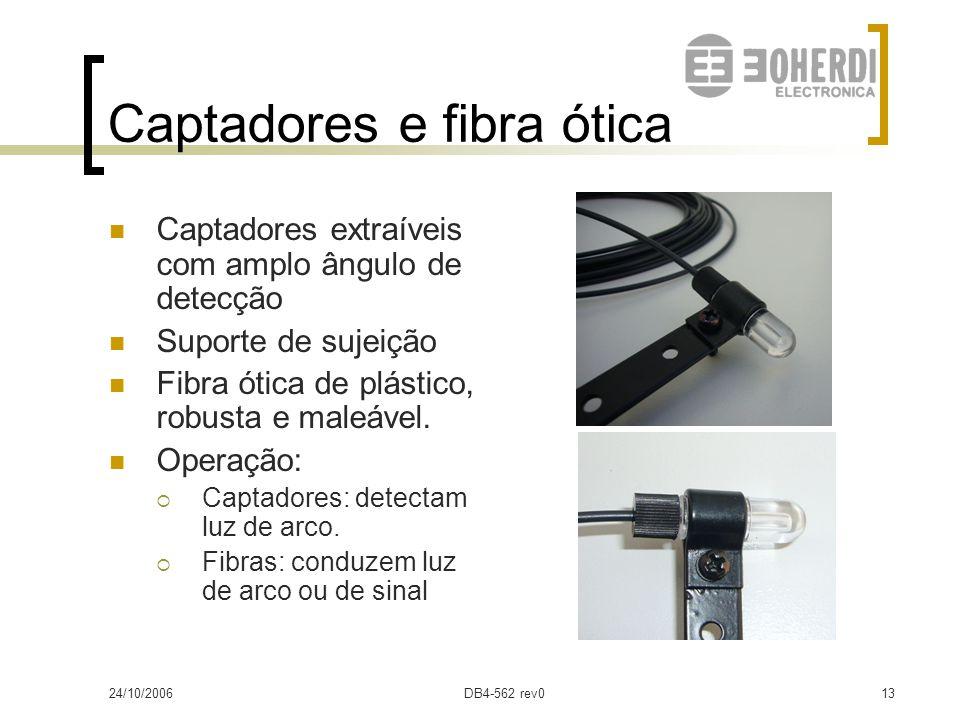 Captadores e fibra ótica