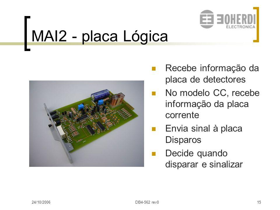 MAI2 - placa Lógica Recebe informação da placa de detectores