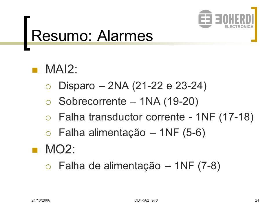 Resumo: Alarmes MAI2: MO2: Disparo – 2NA (21-22 e 23-24)