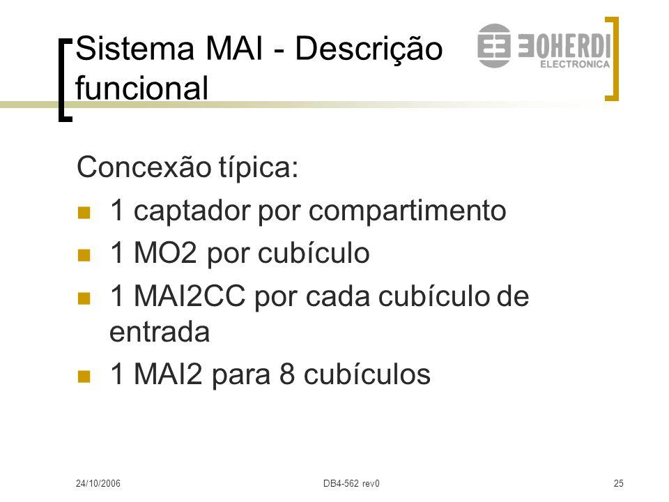 Sistema MAI - Descrição funcional