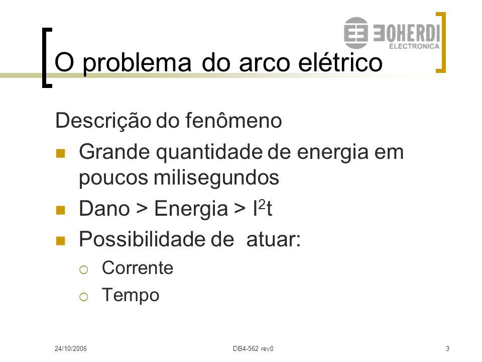 O problema do arco elétrico