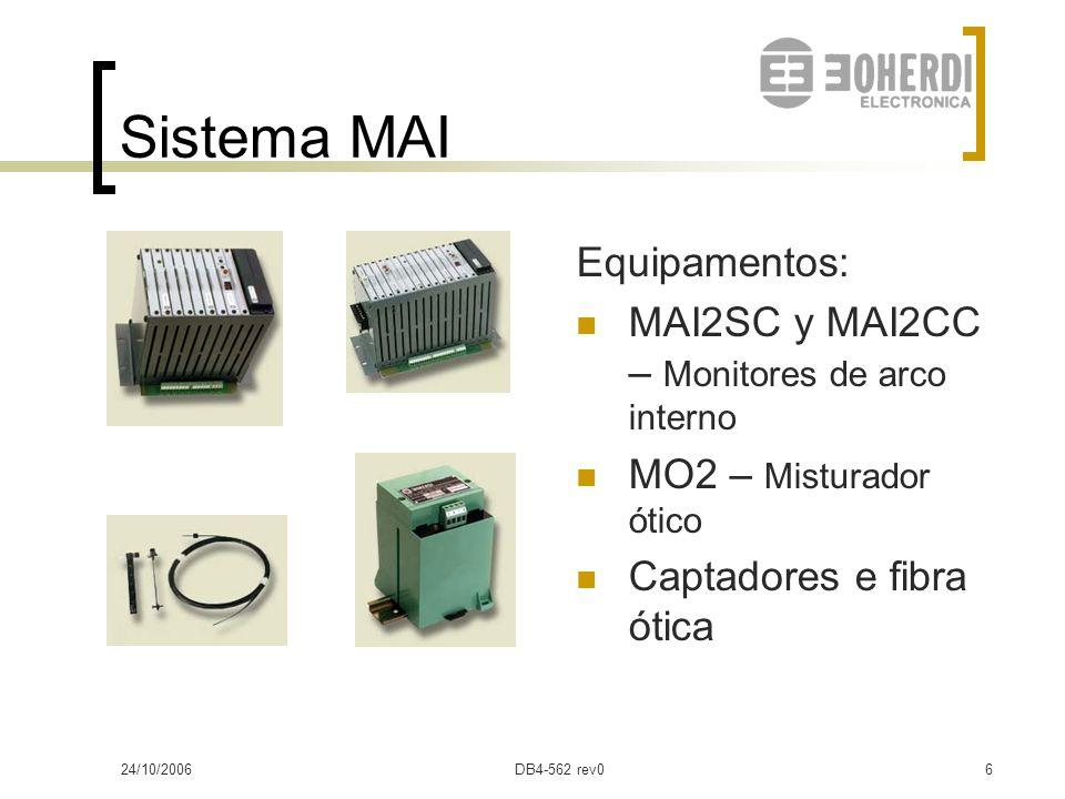 Sistema MAI Equipamentos: MAI2SC y MAI2CC – Monitores de arco interno