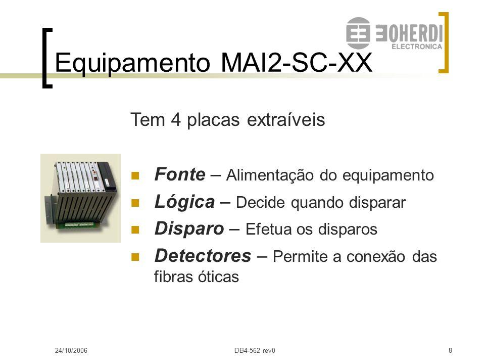 Equipamento MAI2-SC-XX