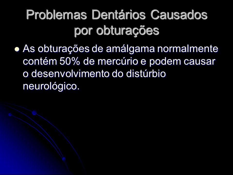 Problemas Dentários Causados por obturações