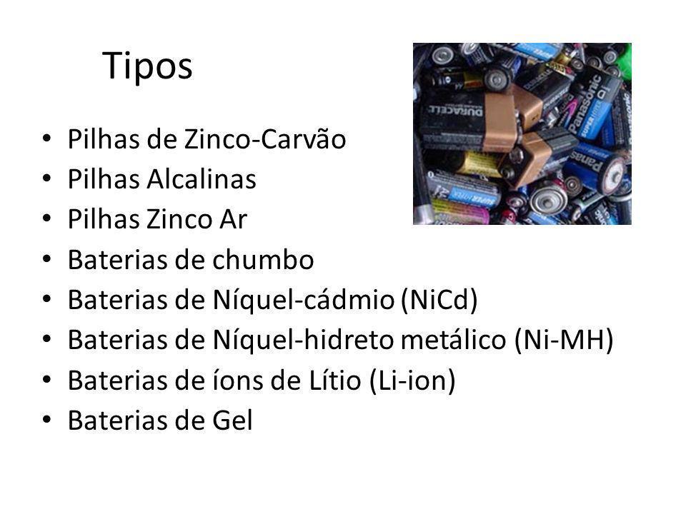 Tipos Pilhas de Zinco-Carvão Pilhas Alcalinas Pilhas Zinco Ar