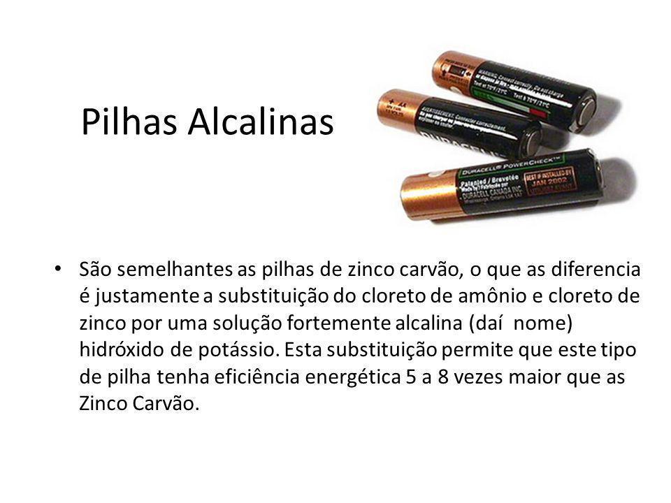 Pilhas Alcalinas