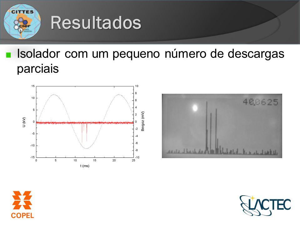 Resultados Isolador com um pequeno número de descargas parciais