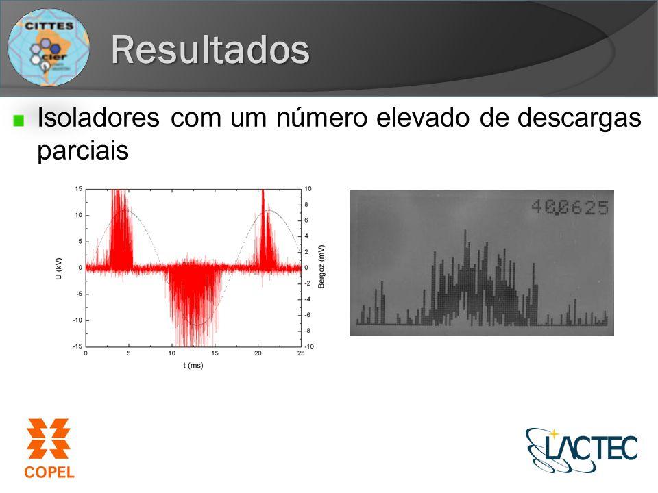 Resultados Isoladores com um número elevado de descargas parciais
