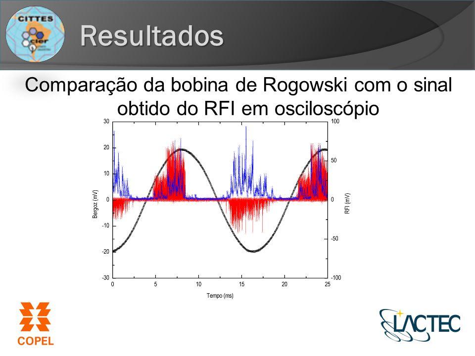 Resultados Comparação da bobina de Rogowski com o sinal obtido do RFI em osciloscópio