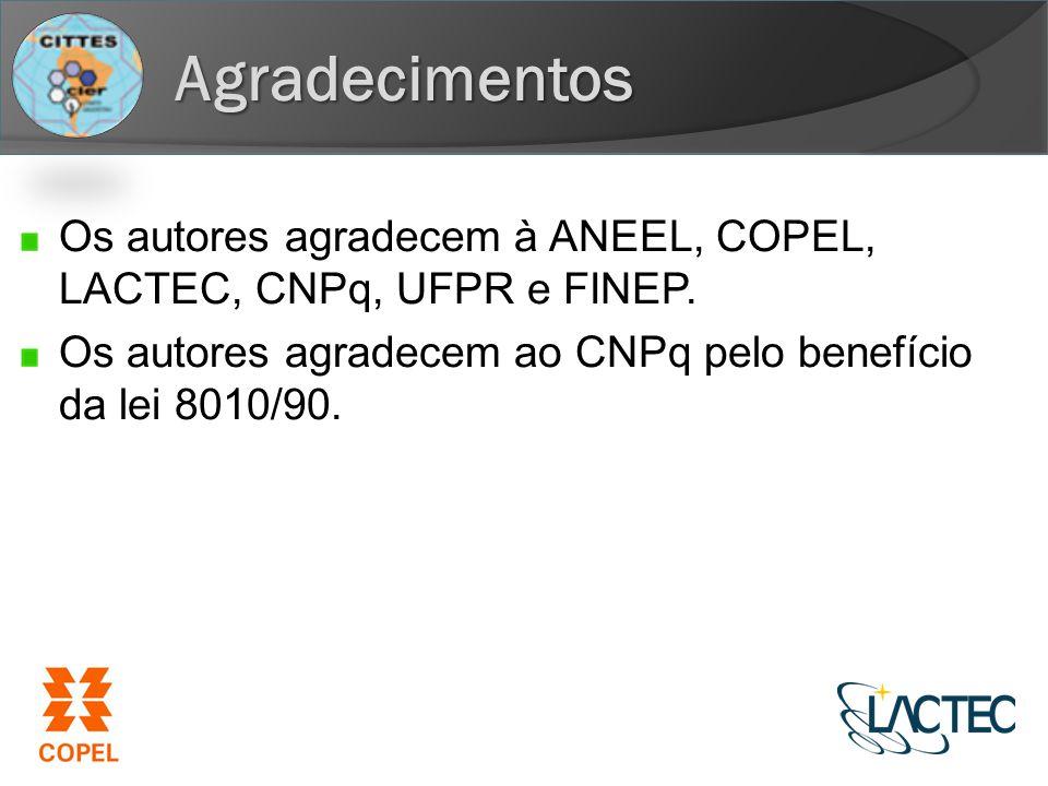 Agradecimentos Os autores agradecem à ANEEL, COPEL, LACTEC, CNPq, UFPR e FINEP.