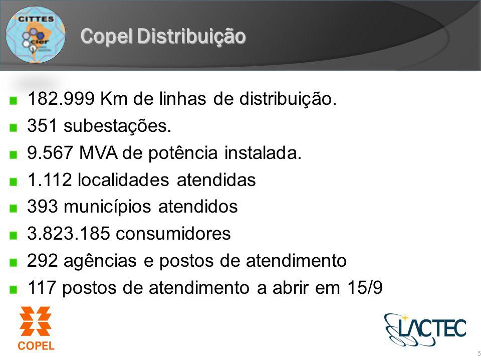 Copel Distribuição 182.999 Km de linhas de distribuição.