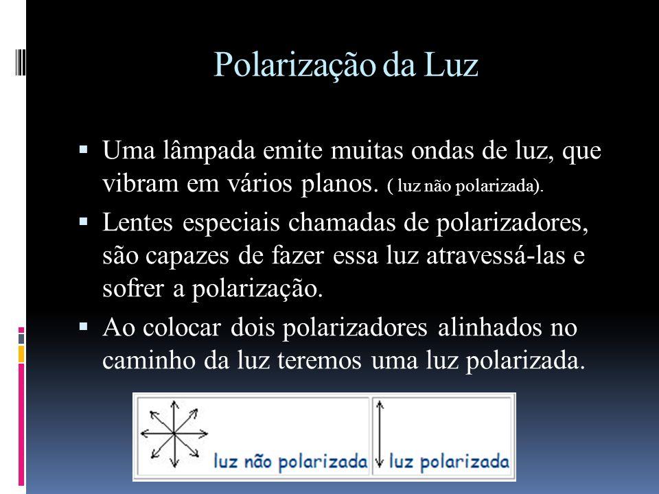 Polarização da LuzUma lâmpada emite muitas ondas de luz, que vibram em vários planos. ( luz não polarizada).