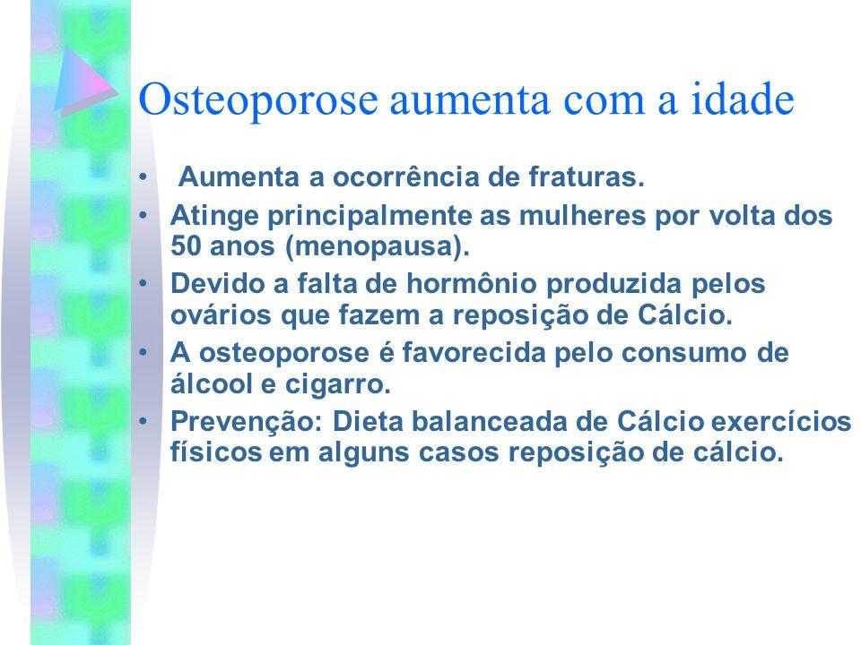 Osteoporose aumenta com a idade