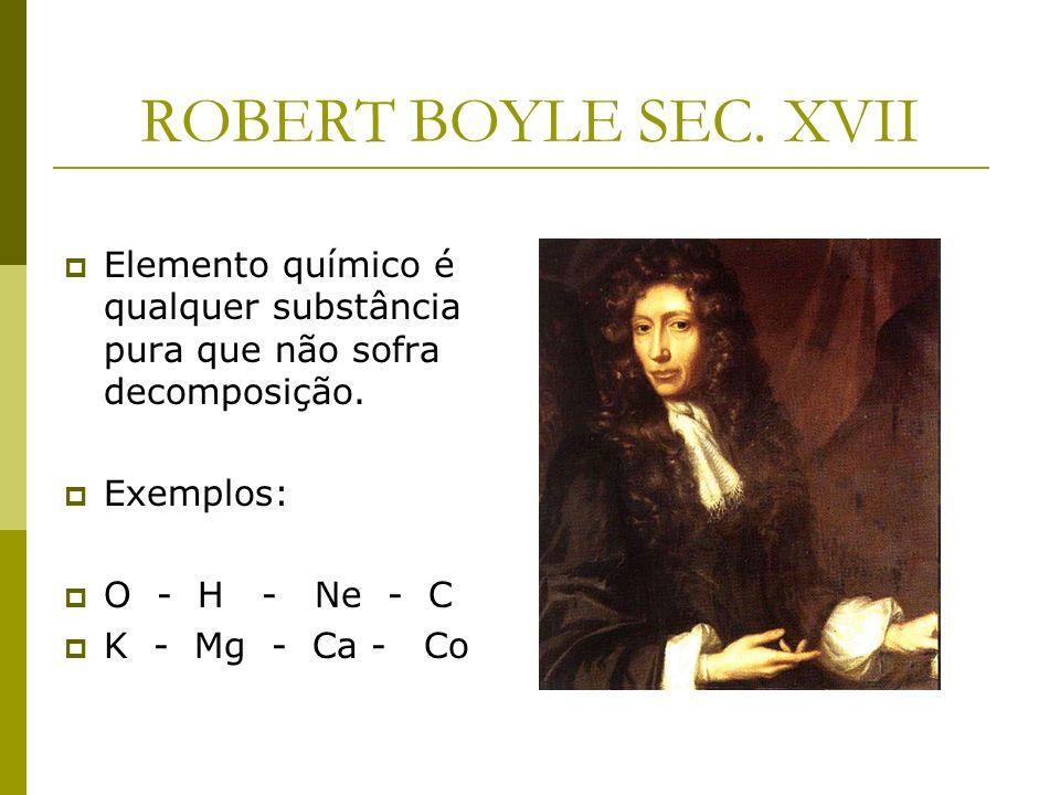 ROBERT BOYLE SEC. XVII Elemento químico é qualquer substância pura que não sofra decomposição. Exemplos: