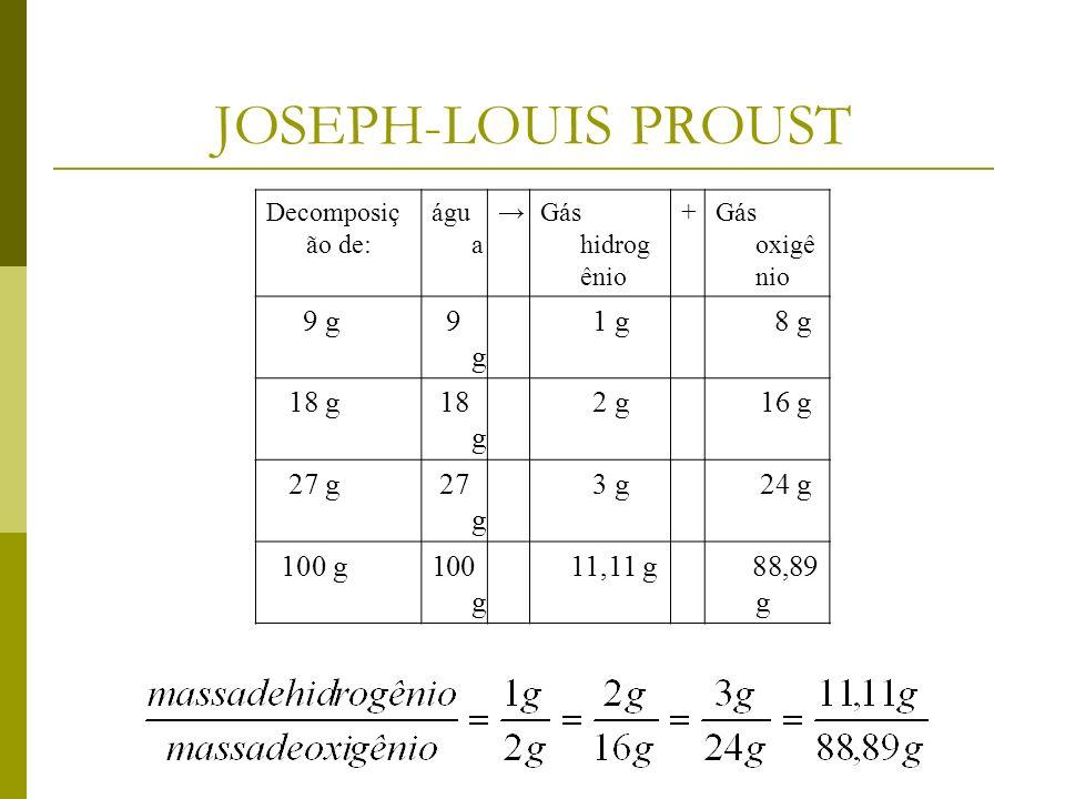 JOSEPH-LOUIS PROUST 9 g 1 g 8 g 18 g 2 g 16 g 27 g 3 g 24 g 100 g