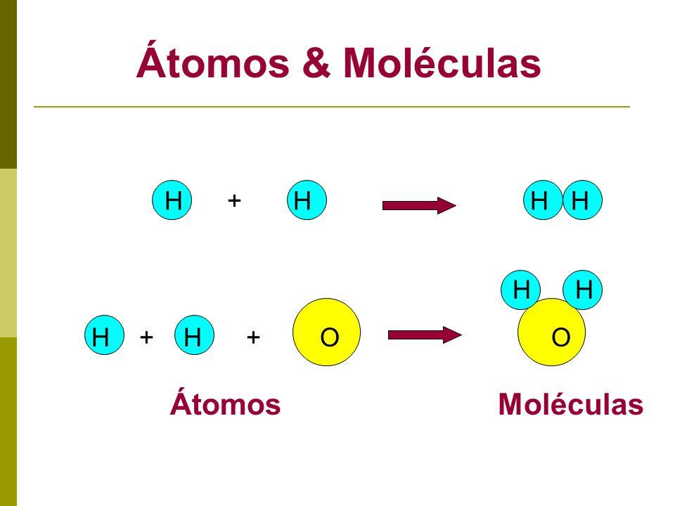 Átomos & Moléculas H + H H H. H H. H + H + O O.
