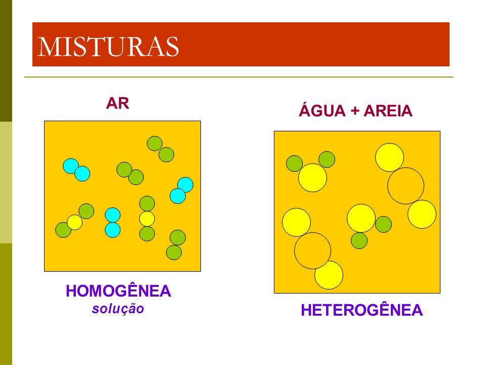 MISTURAS AR ÁGUA + AREIA HOMOGÊNEA solução HETEROGÊNEA