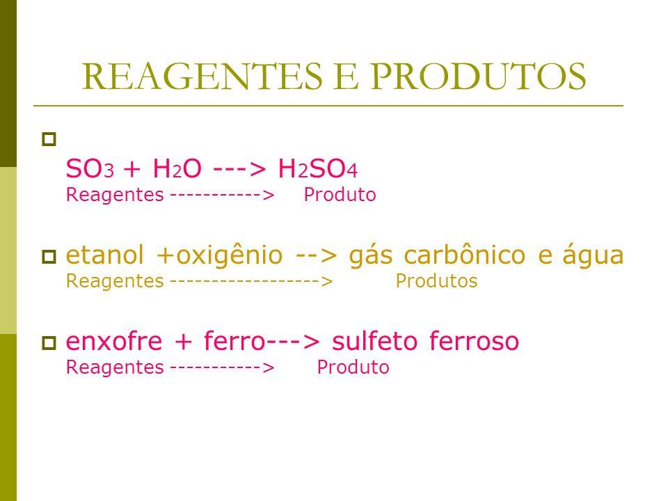 REAGENTES E PRODUTOS SO3 + H2O ---> H2SO4 Reagentes -----------> Produto.