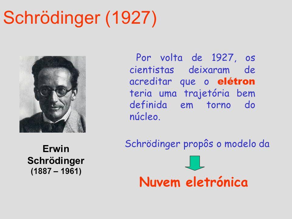 Schrödinger (1927) Nuvem eletrónica