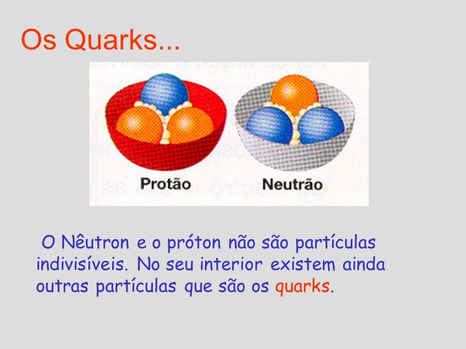Os Quarks... O Nêutron e o próton não são partículas indivisíveis.