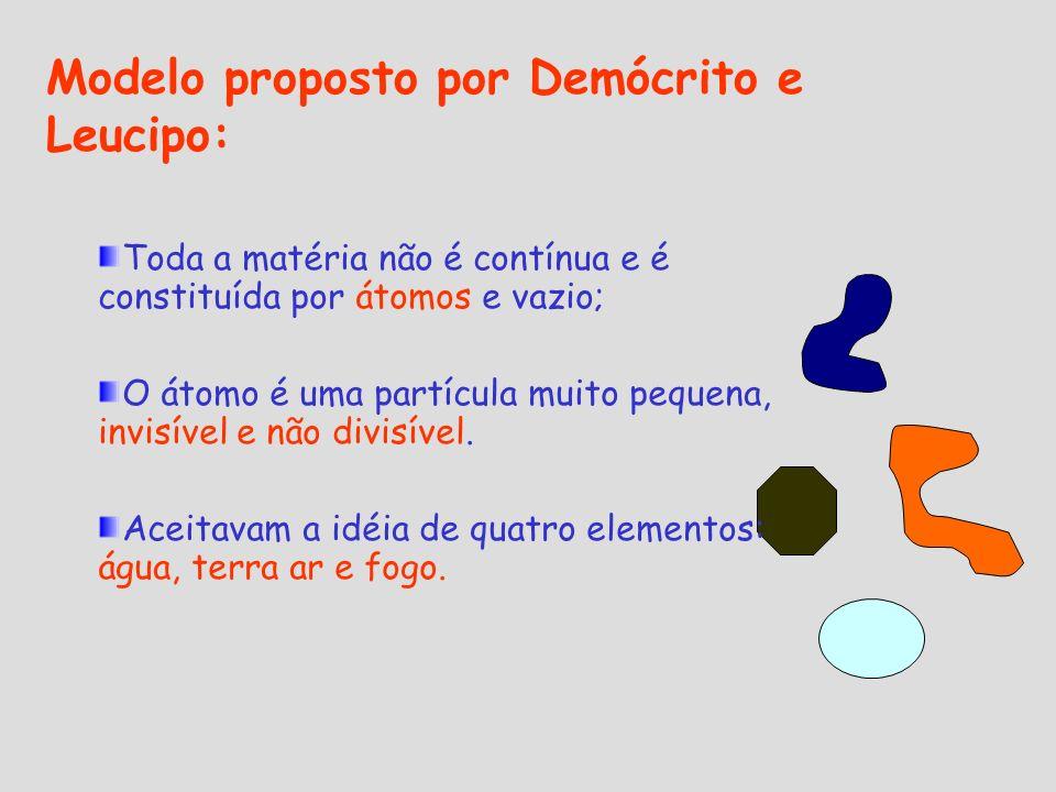 Modelo proposto por Demócrito e Leucipo: