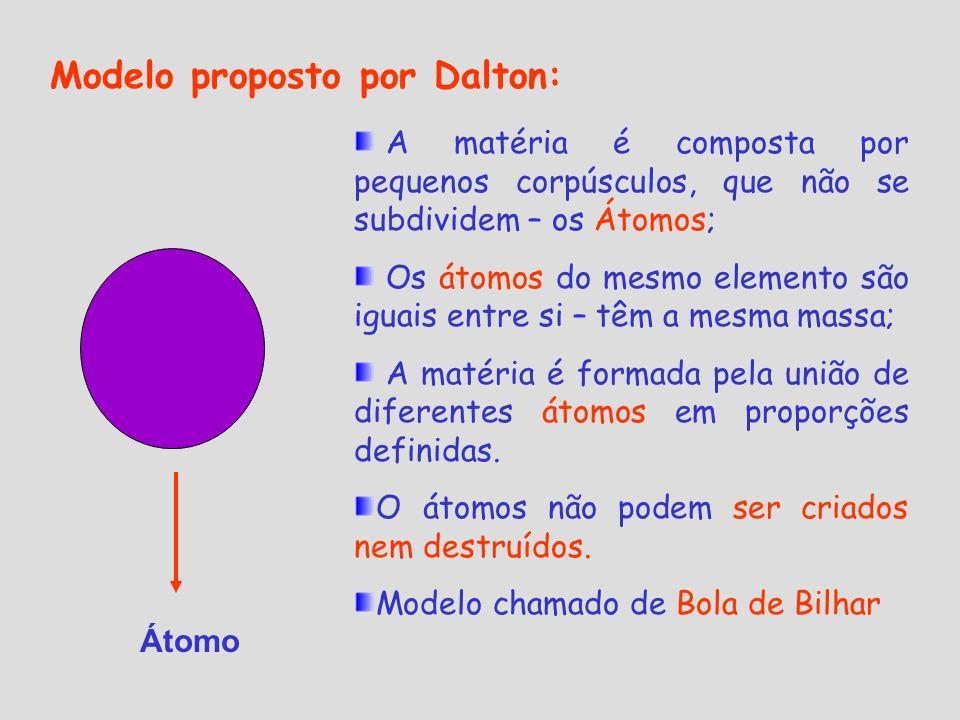 Modelo proposto por Dalton: