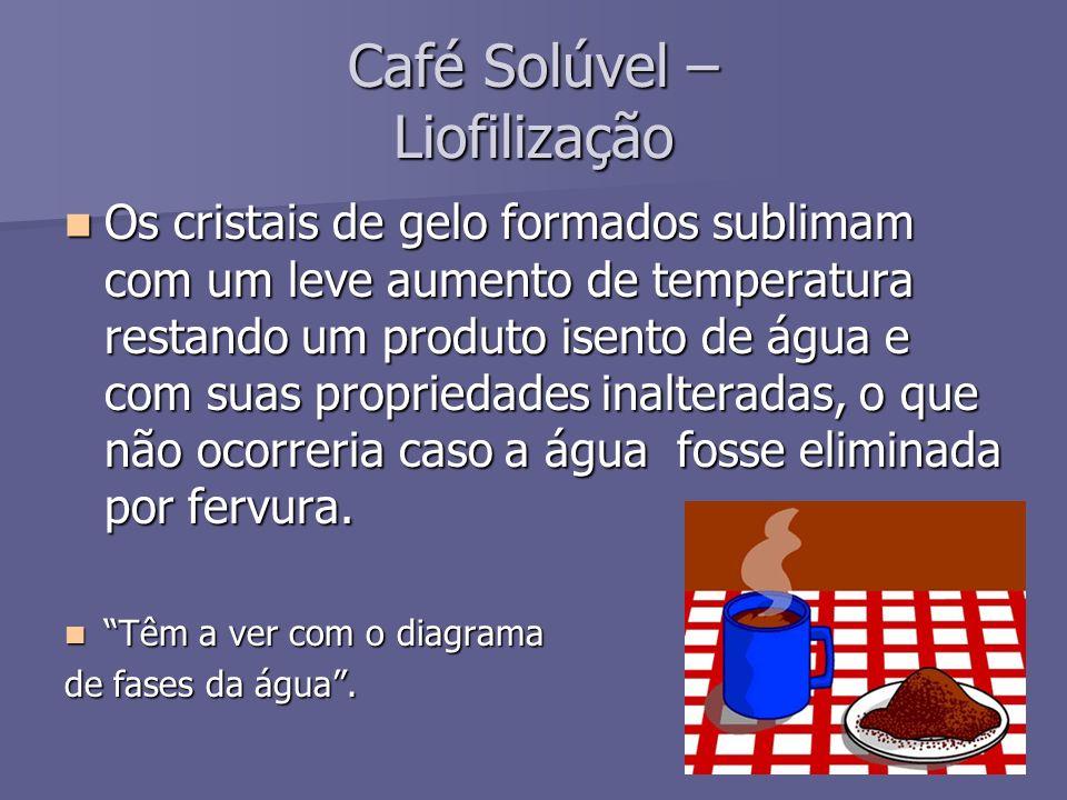 Café Solúvel – Liofilização