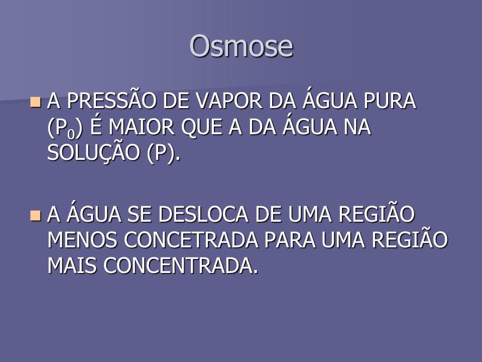 Osmose A PRESSÃO DE VAPOR DA ÁGUA PURA (P0) É MAIOR QUE A DA ÁGUA NA SOLUÇÃO (P).