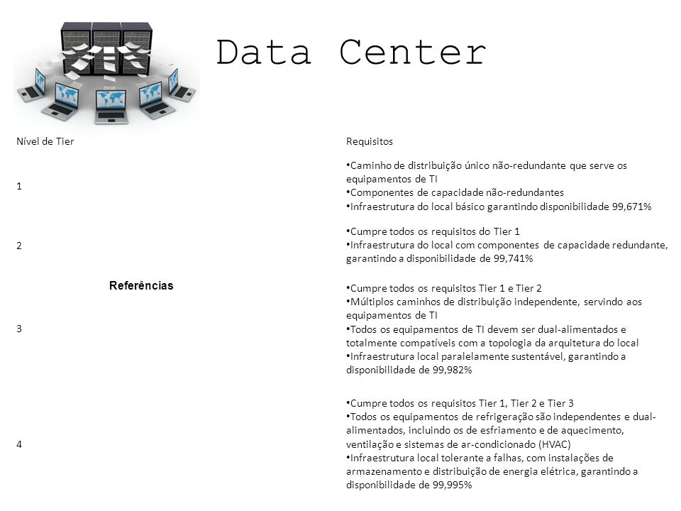 Data Center Nível de Tier Requisitos 1
