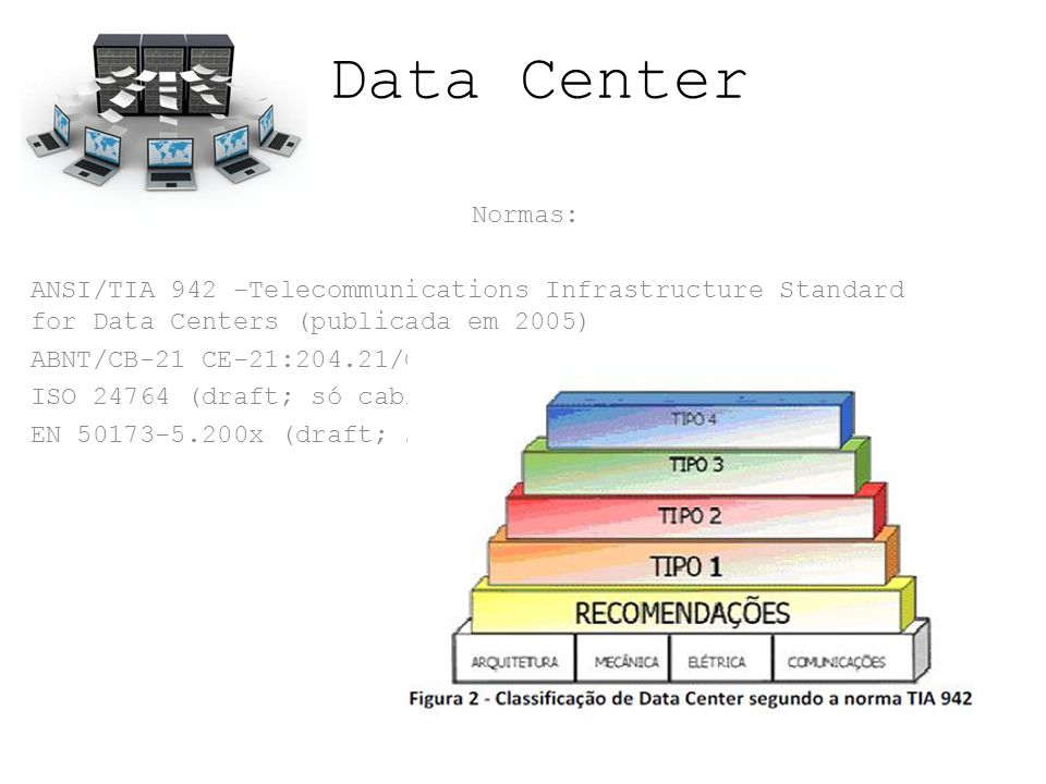 Data Center Normas: ANSI/TIA 942 –Telecommunications Infrastructure Standard for Data Centers (publicada em 2005)