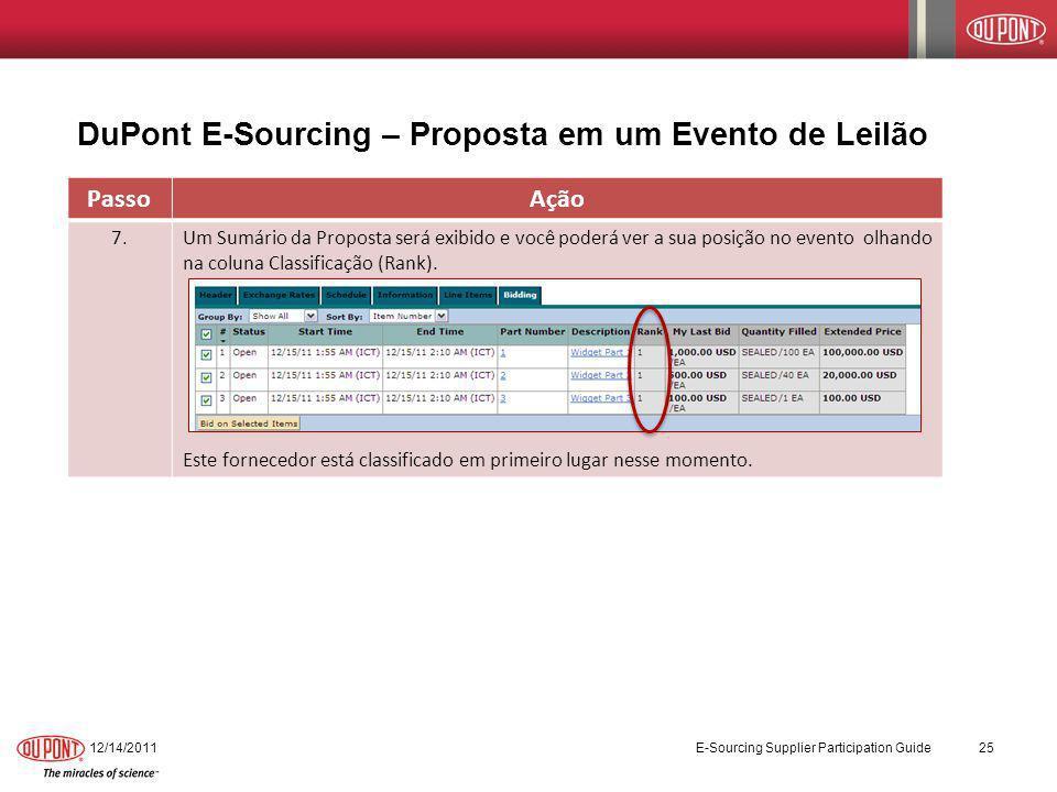 DuPont E-Sourcing – Proposta em um Evento de Leilão