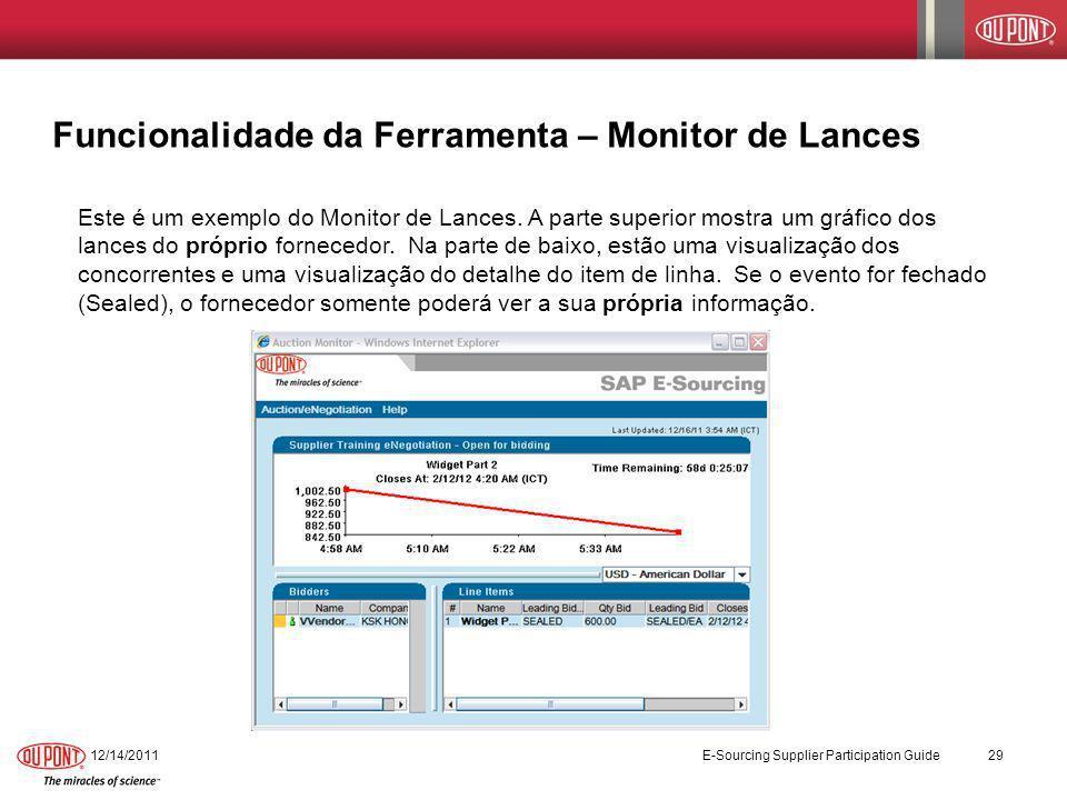 Funcionalidade da Ferramenta – Monitor de Lances