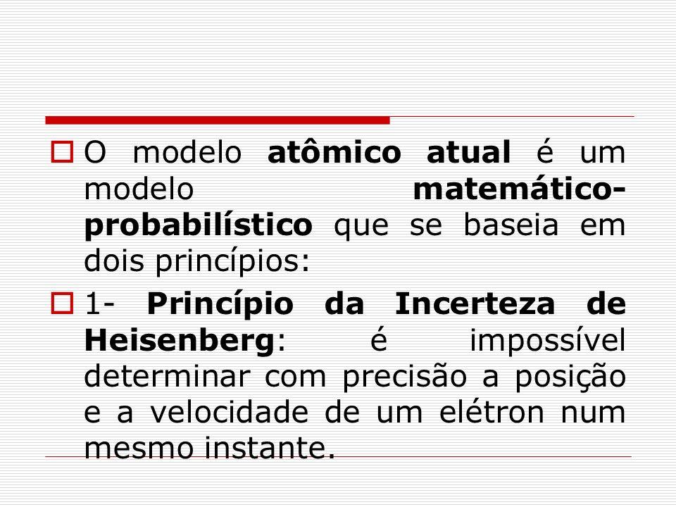 O modelo atômico atual é um modelo matemático-probabilístico que se baseia em dois princípios: