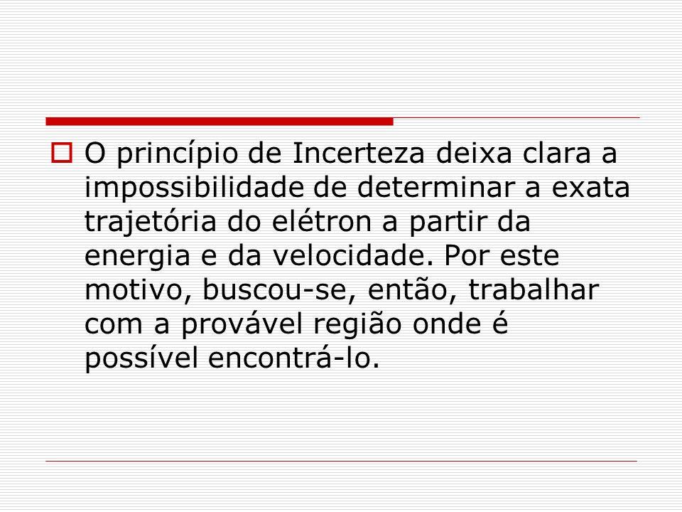 O princípio de Incerteza deixa clara a impossibilidade de determinar a exata trajetória do elétron a partir da energia e da velocidade.