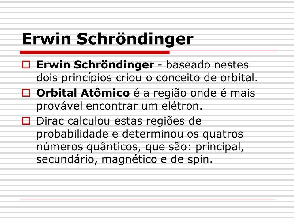 Erwin Schröndinger Erwin Schröndinger - baseado nestes dois princípios criou o conceito de orbital.