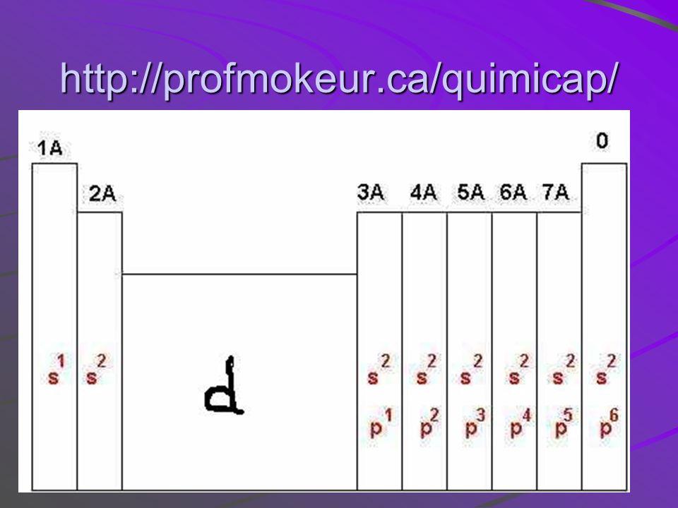 http://profmokeur.ca/quimicap/