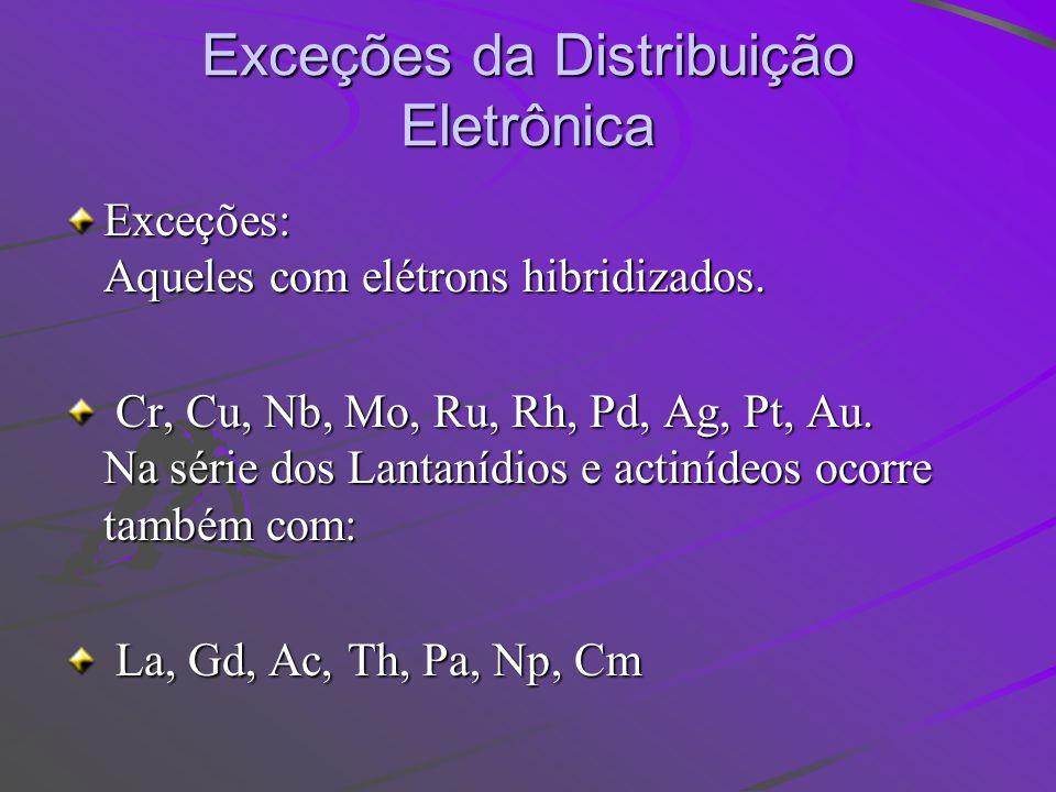 Exceções da Distribuição Eletrônica