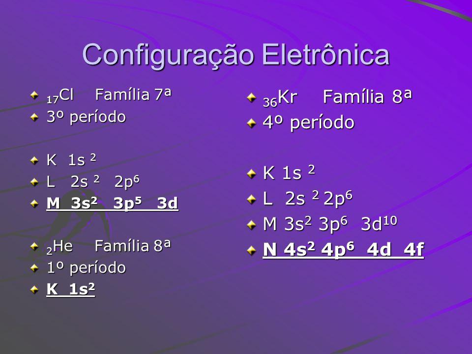 Configuração Eletrônica