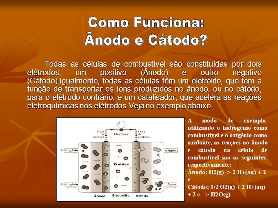Como Funciona: Ânodo e Cátodo