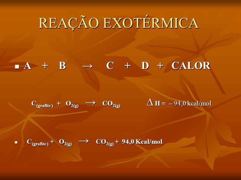 REAÇÃO EXOTÉRMICA A + B → C + D + CALOR