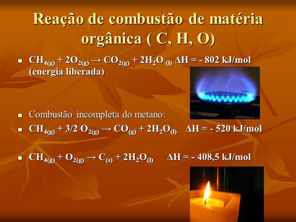 Reação de combustão de matéria orgânica ( C, H, O)