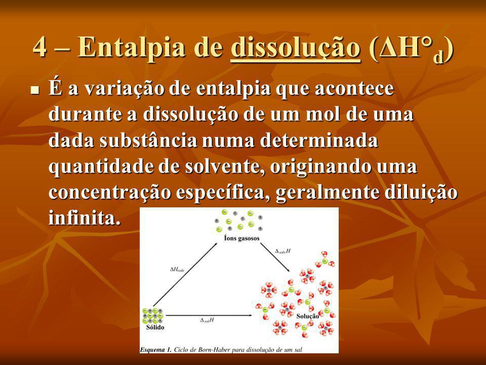 4 – Entalpia de dissolução (ΔH°d)