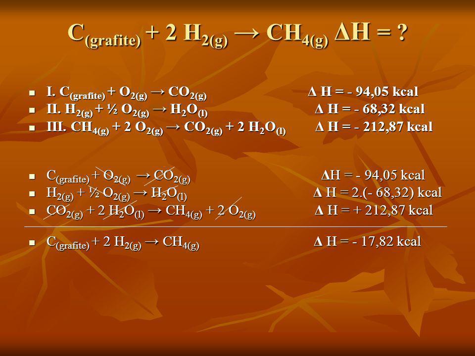 C(grafite) + 2 H2(g) → CH4(g) ΔH =