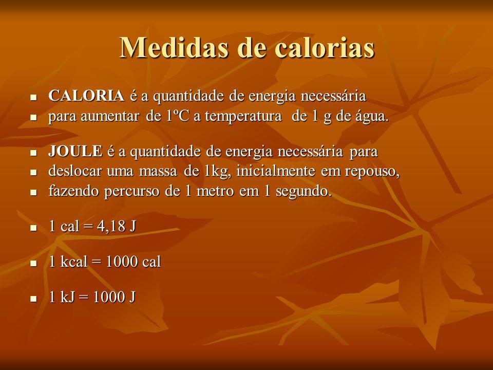 Medidas de calorias CALORIA é a quantidade de energia necessária