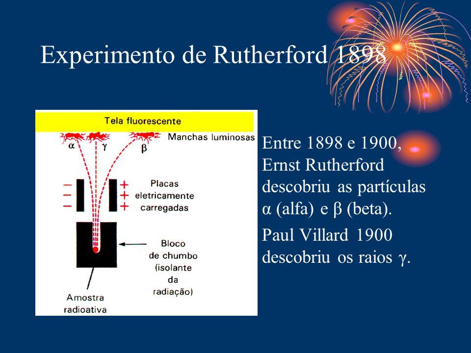 Experimento de Rutherford 1898