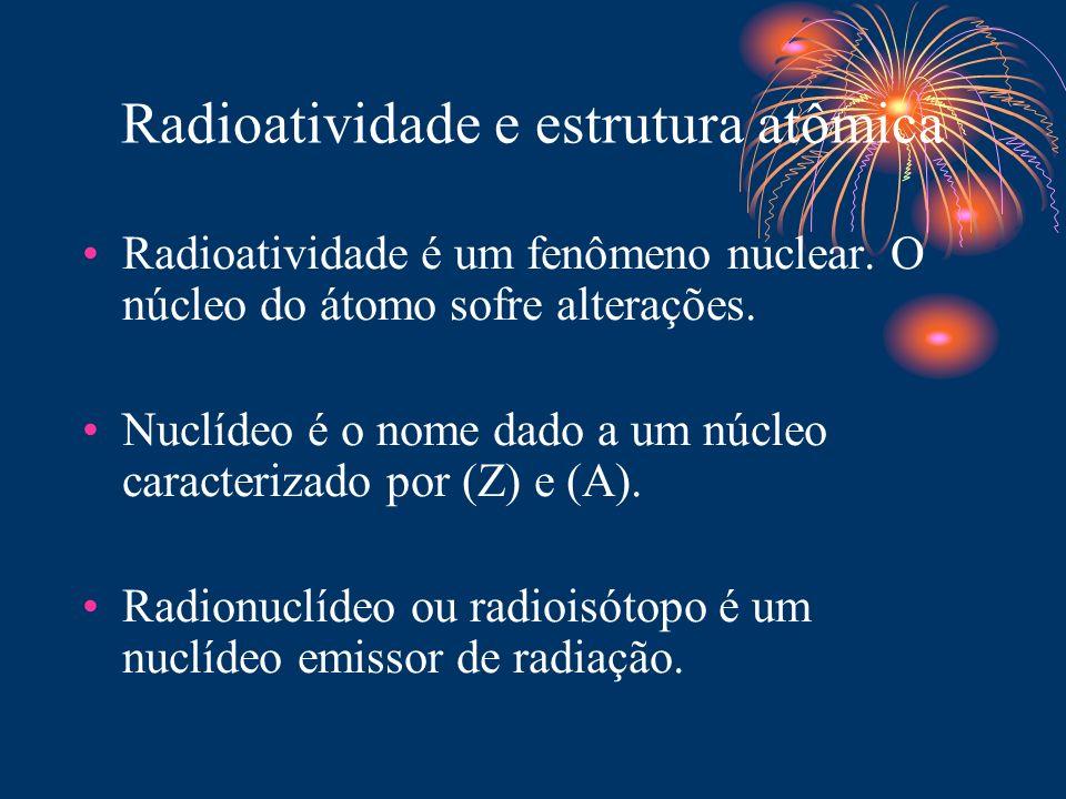 Radioatividade e estrutura atômica