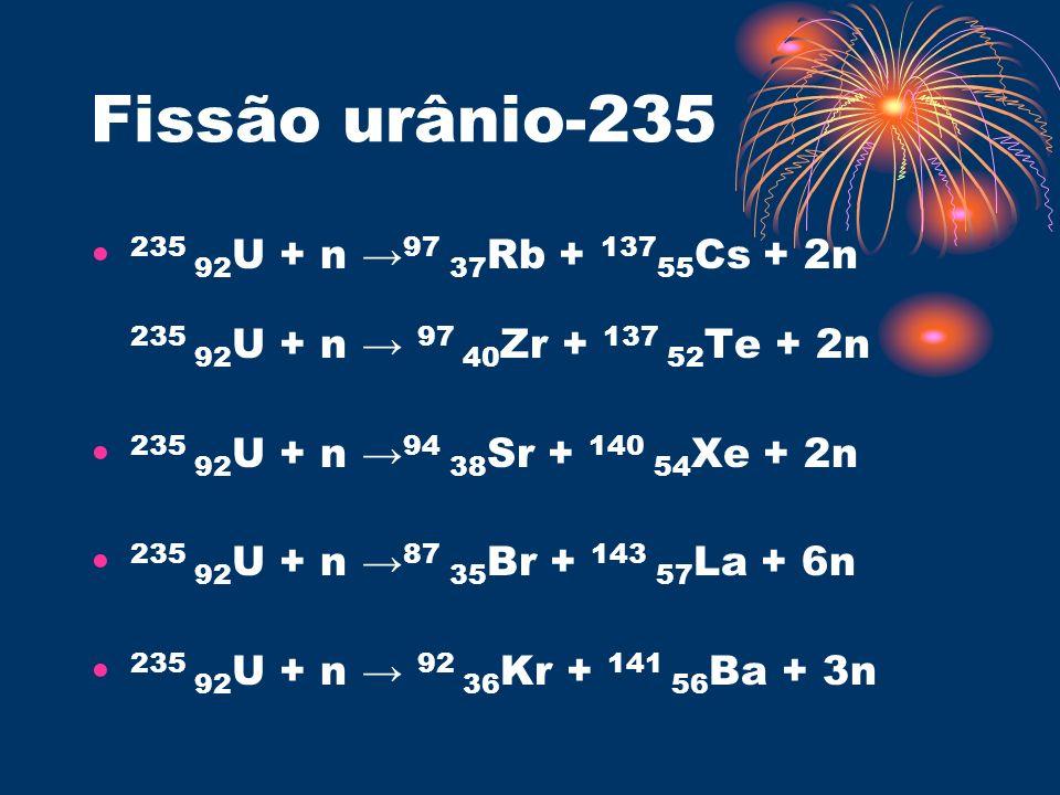 Fissão urânio-235 235 92U + n →97 37Rb + 13755Cs + 2n 235 92U + n → 97 40Zr + 137 52Te + 2n. 235 92U + n →94 38Sr + 140 54Xe + 2n.