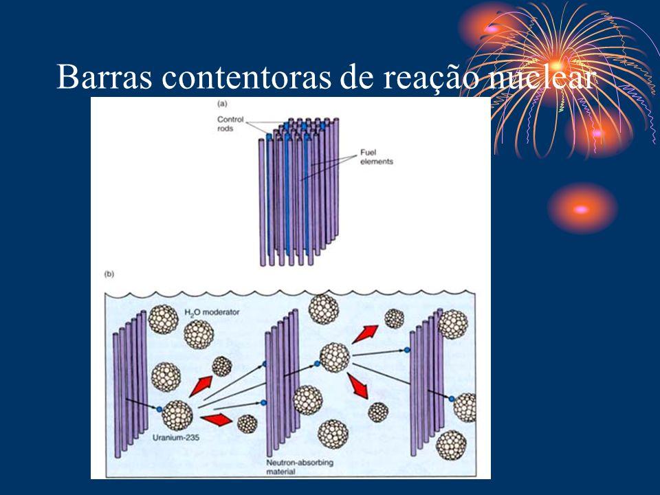 Barras contentoras de reação nuclear